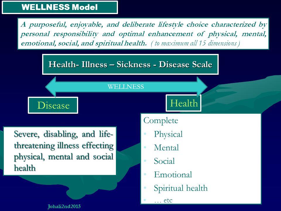 Health- Illness – Sickness - Disease Scale