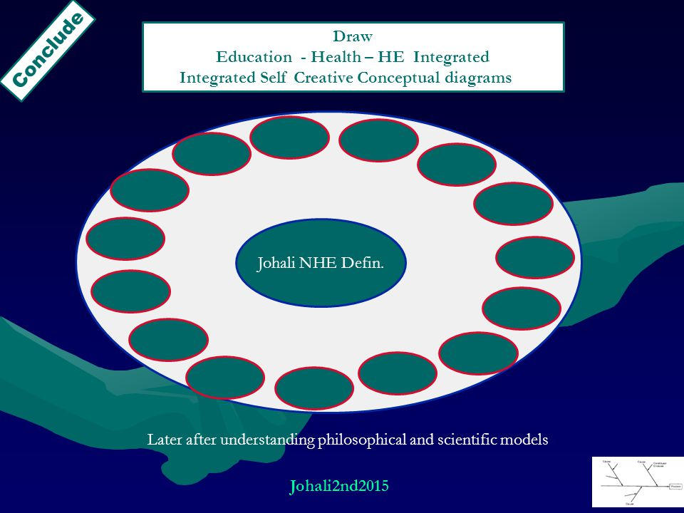 Conclude Draw Education - Health – HE Integrated