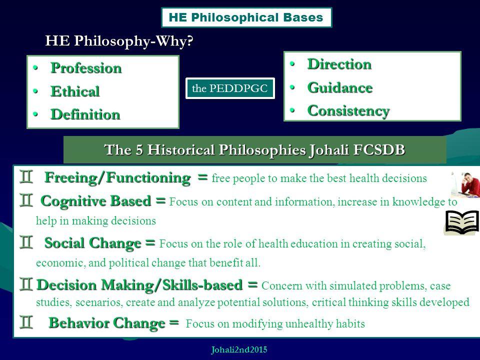 The 5 Historical Philosophies Johali FCSDB