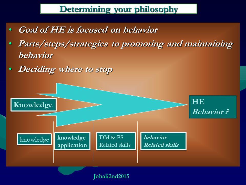 Determining your philosophy
