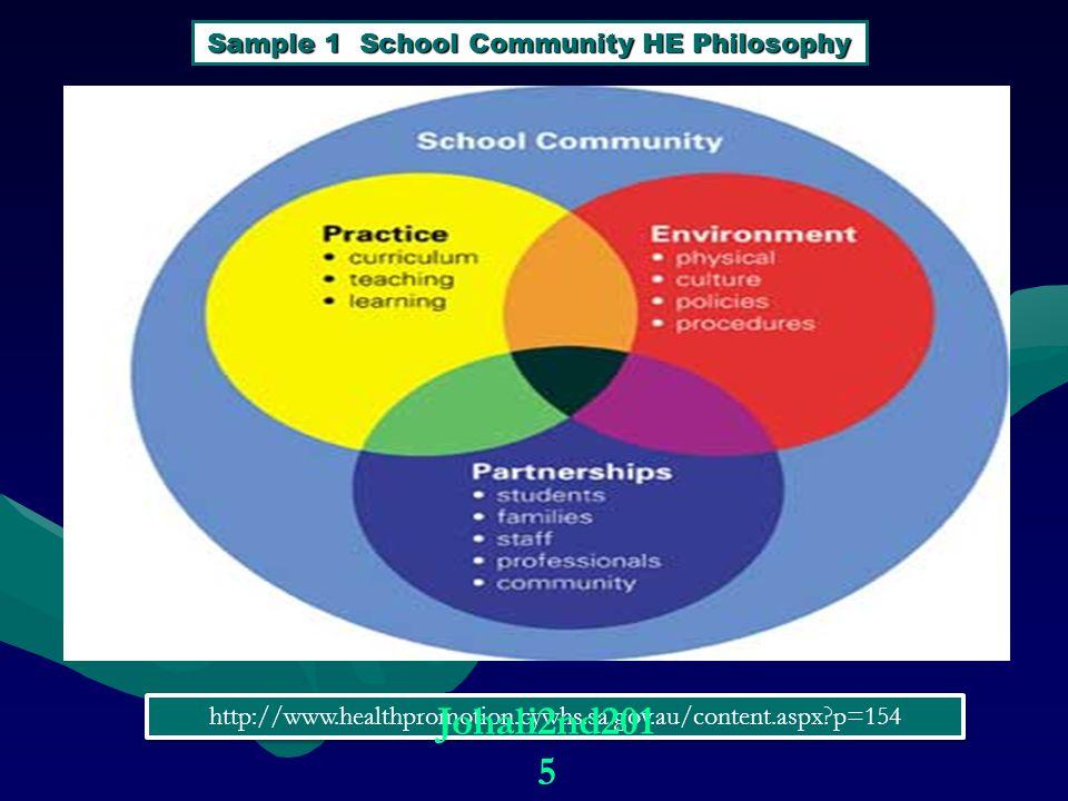 Sample 1 School Community HE Philosophy