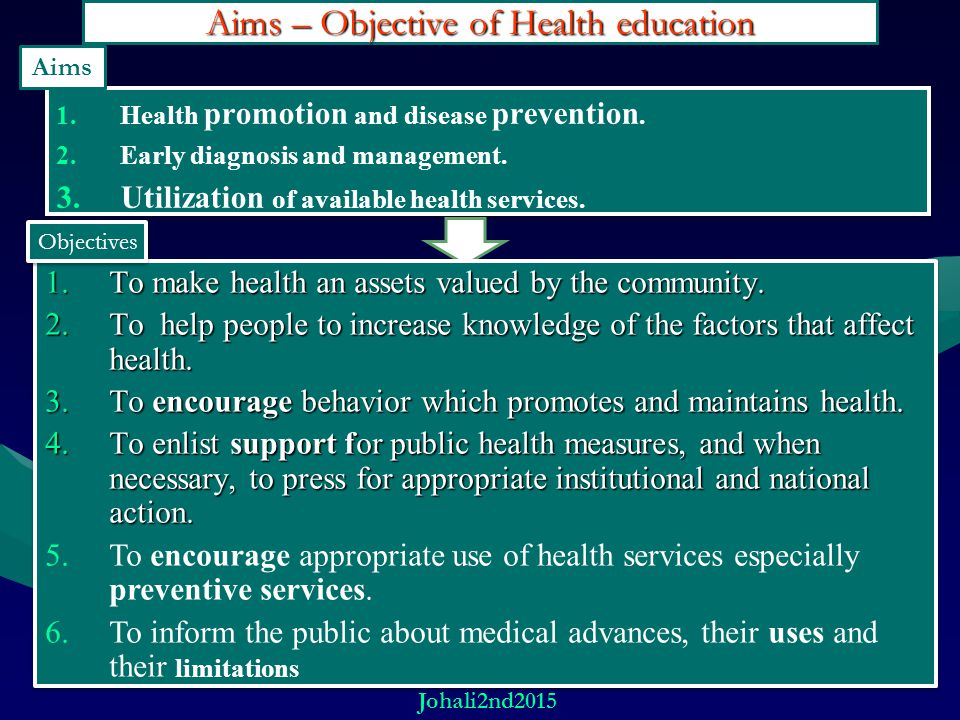 Aims – Objective of Health education