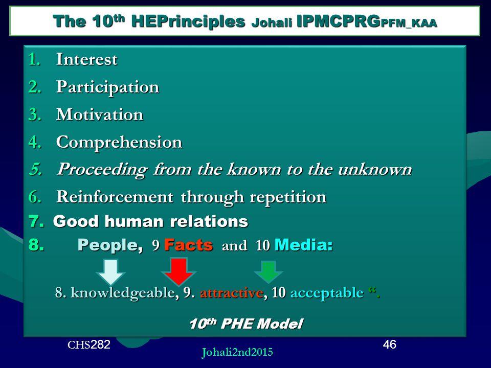 The 10th HEPrinciples Johali IPMCPRGPFM_KAA