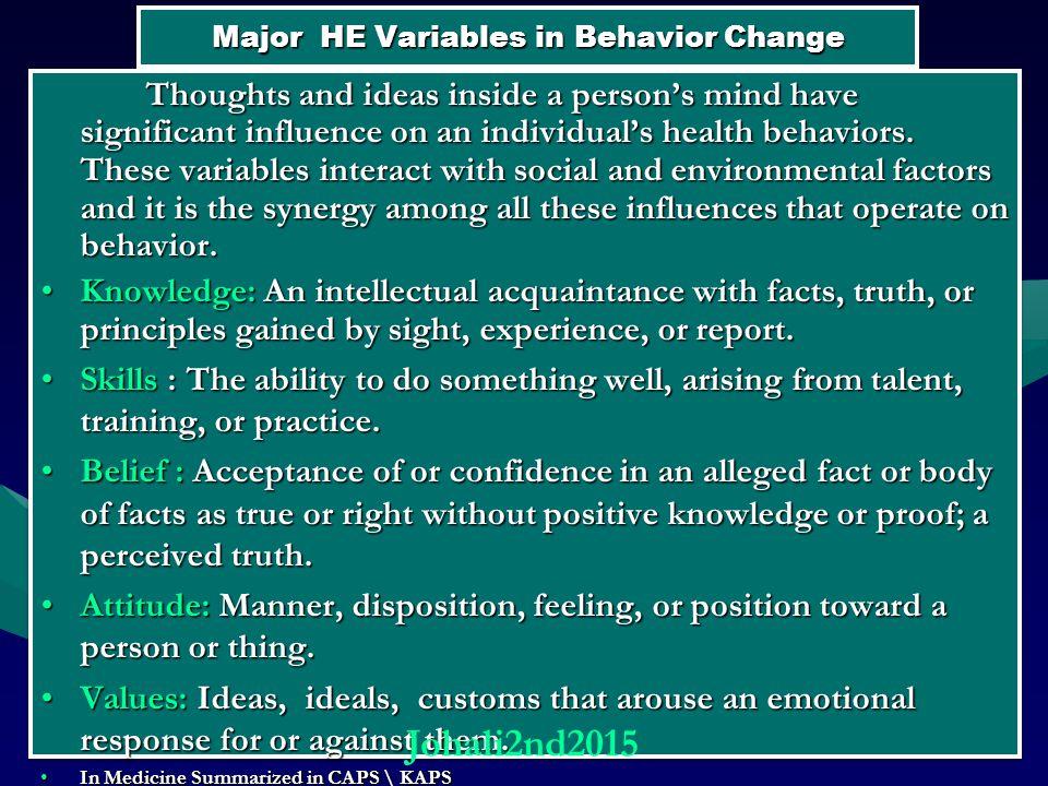 Major HE Variables in Behavior Change