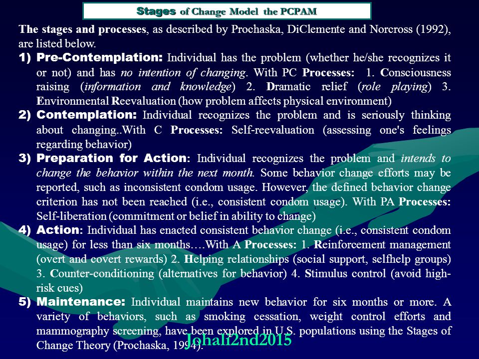 Stages of Change Model the PCPAM
