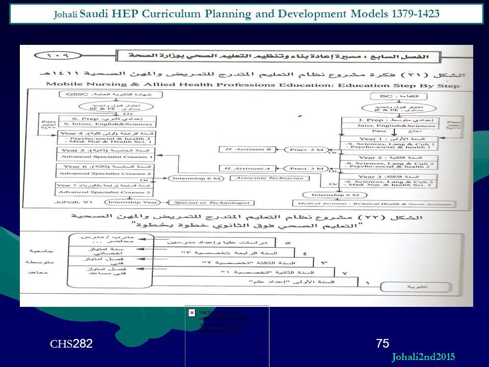 Johali Saudi HEP Curriculum Planning and Development Models 1379-1423