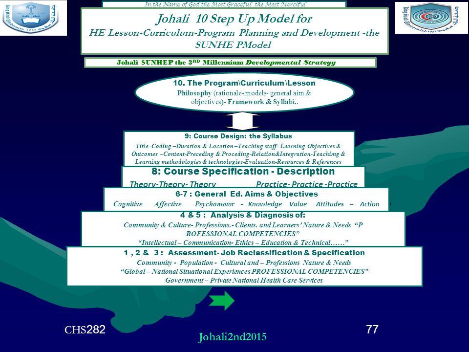 Johali 10 Step Up Model for