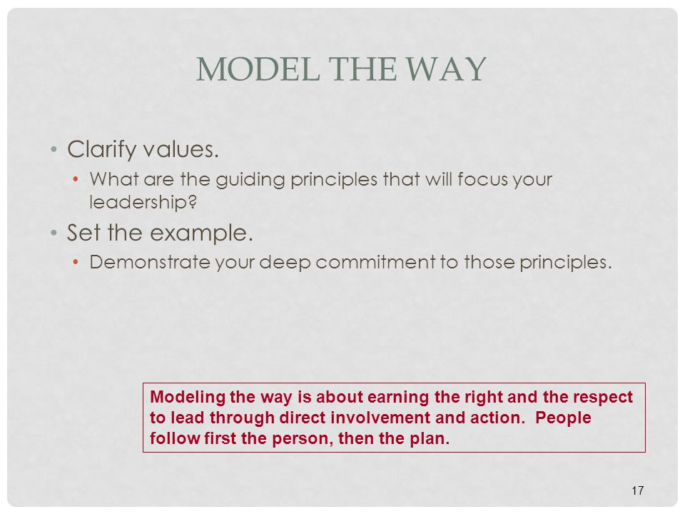 Model the Way Clarify values. Set the example.