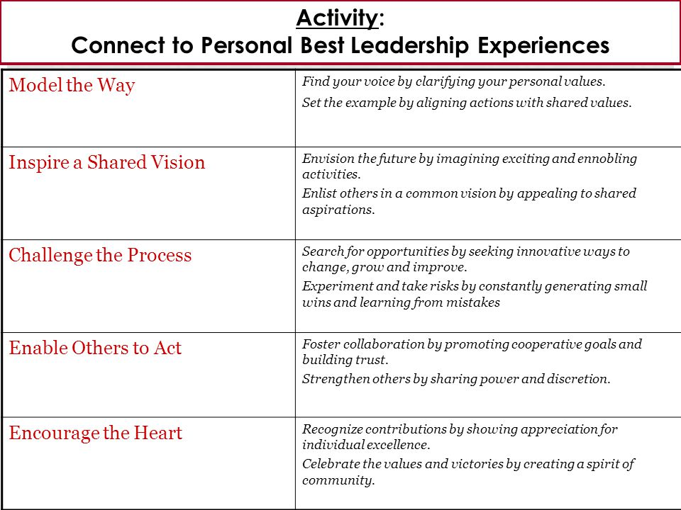Activity: Connect to Personal Best Leadership Experiences