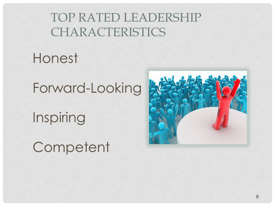 Top Rated Leadership Characteristics