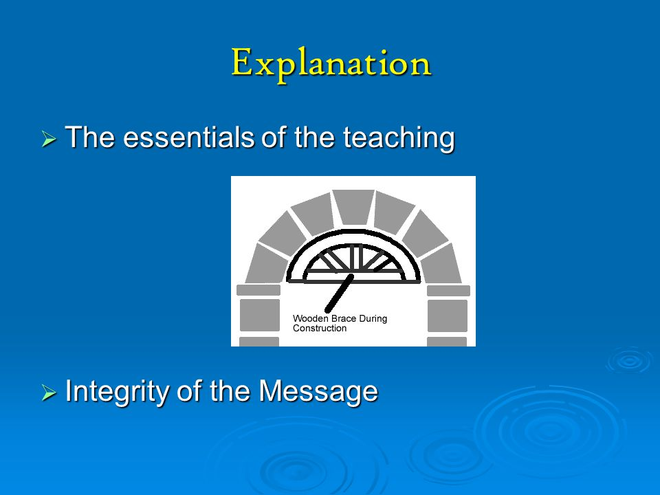 Explanation The essentials of the teaching Integrity of the Message