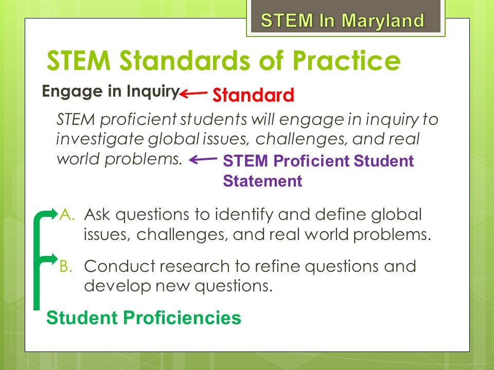 STEM Standards of Practice