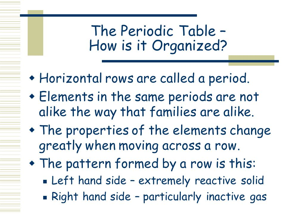 The Periodic Table – How is it Organized