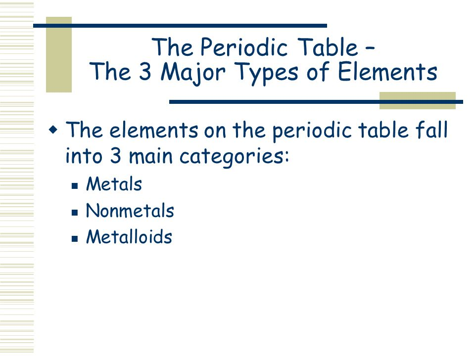 The Periodic Table – The 3 Major Types of Elements
