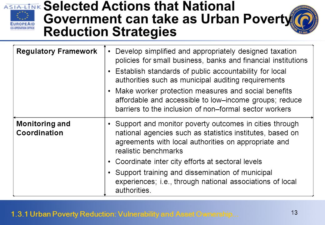 Selected Actions that National Government can take as Urban Poverty Reduction Strategies