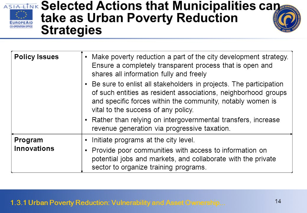 Selected Actions that Municipalities can take as Urban Poverty Reduction Strategies