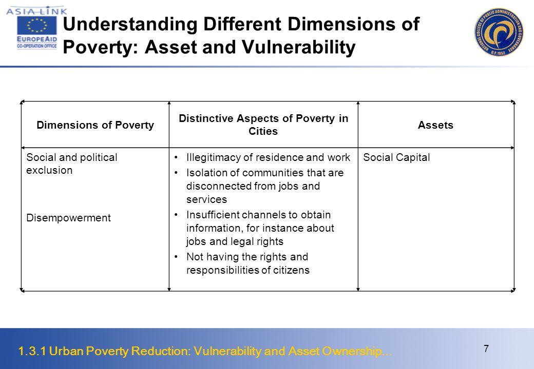 Understanding Different Dimensions of Poverty: Asset and Vulnerability