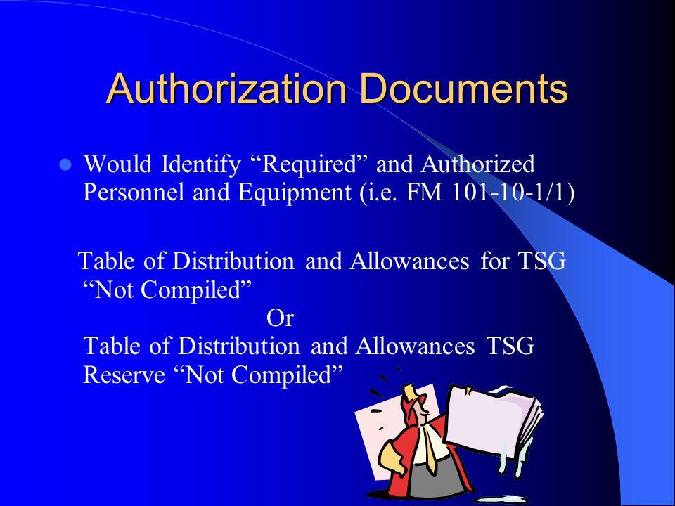 Authorization Documents