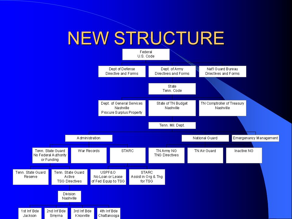 NEW STRUCTURE