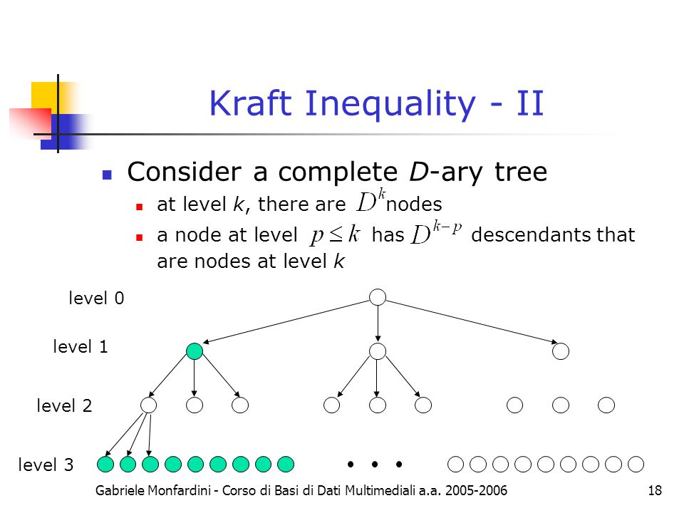 Kraft Inequality - II Consider a complete D-ary tree