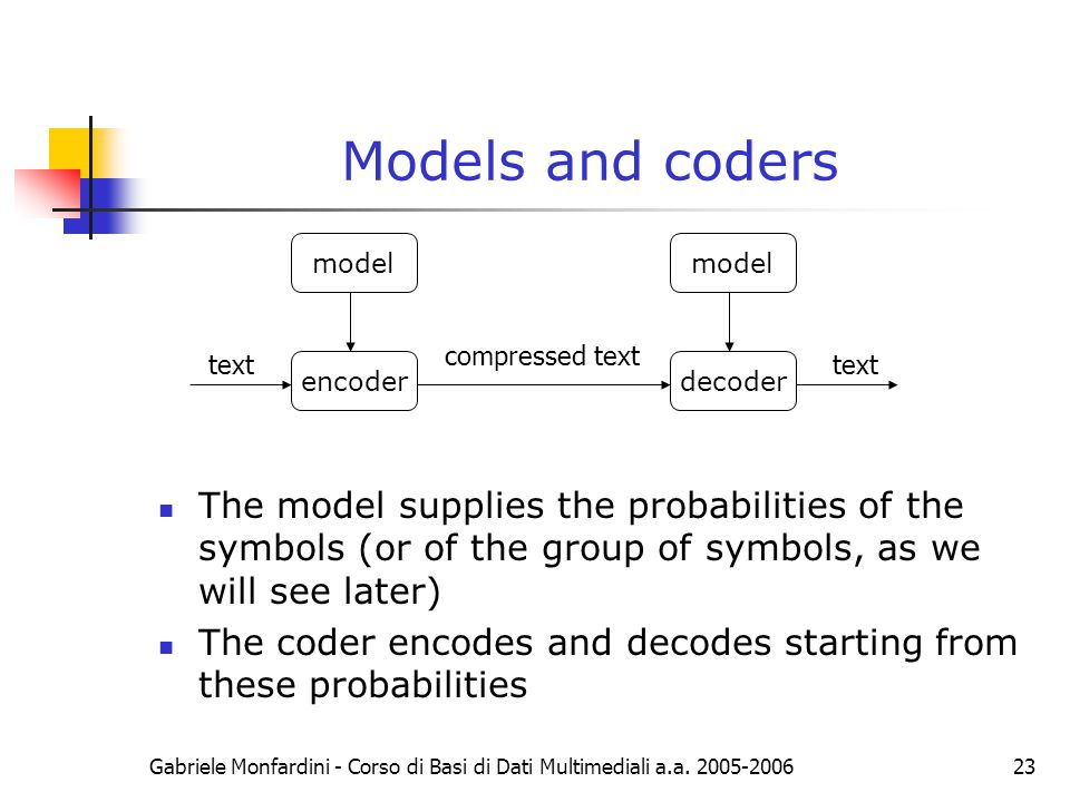 Models and coders model. model. compressed text. text. text. encoder. decoder.