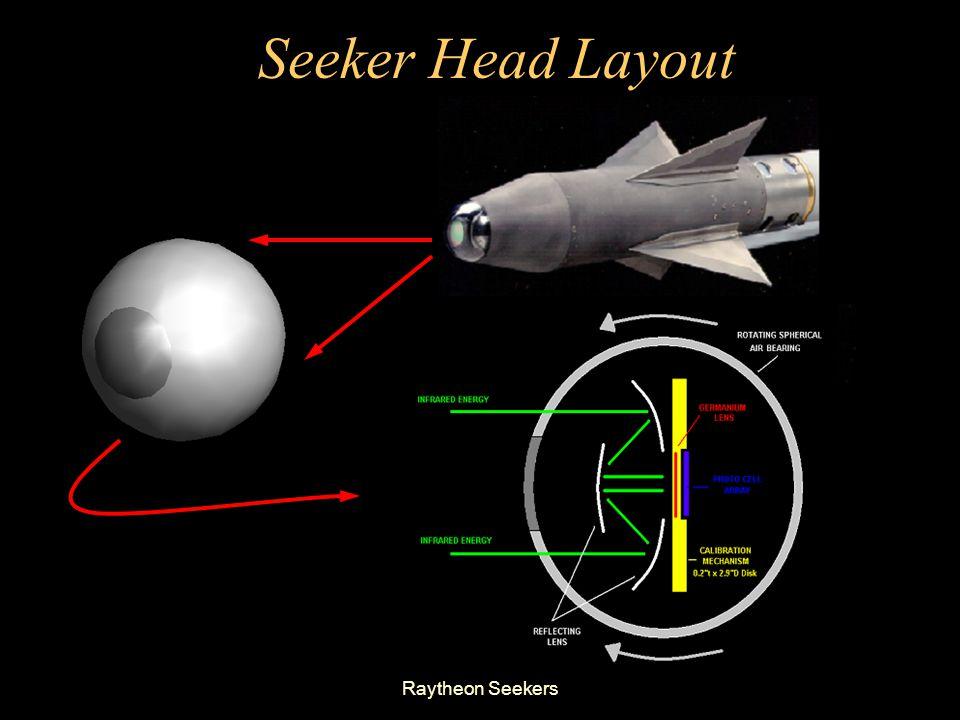 Seeker Head Layout Raytheon Seekers