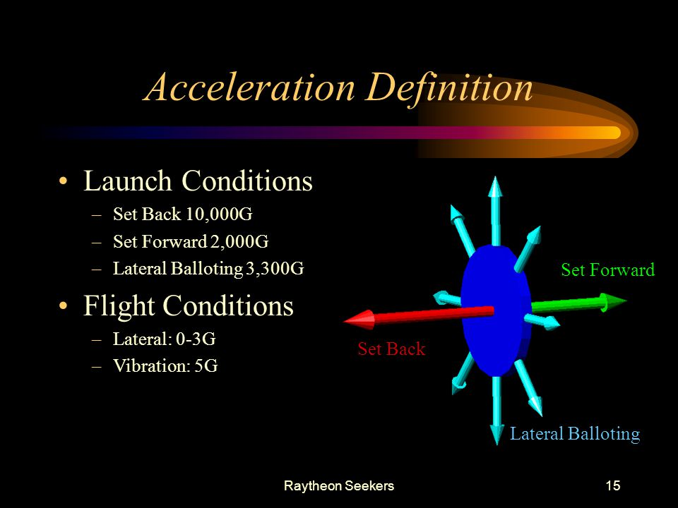 Acceleration Definition