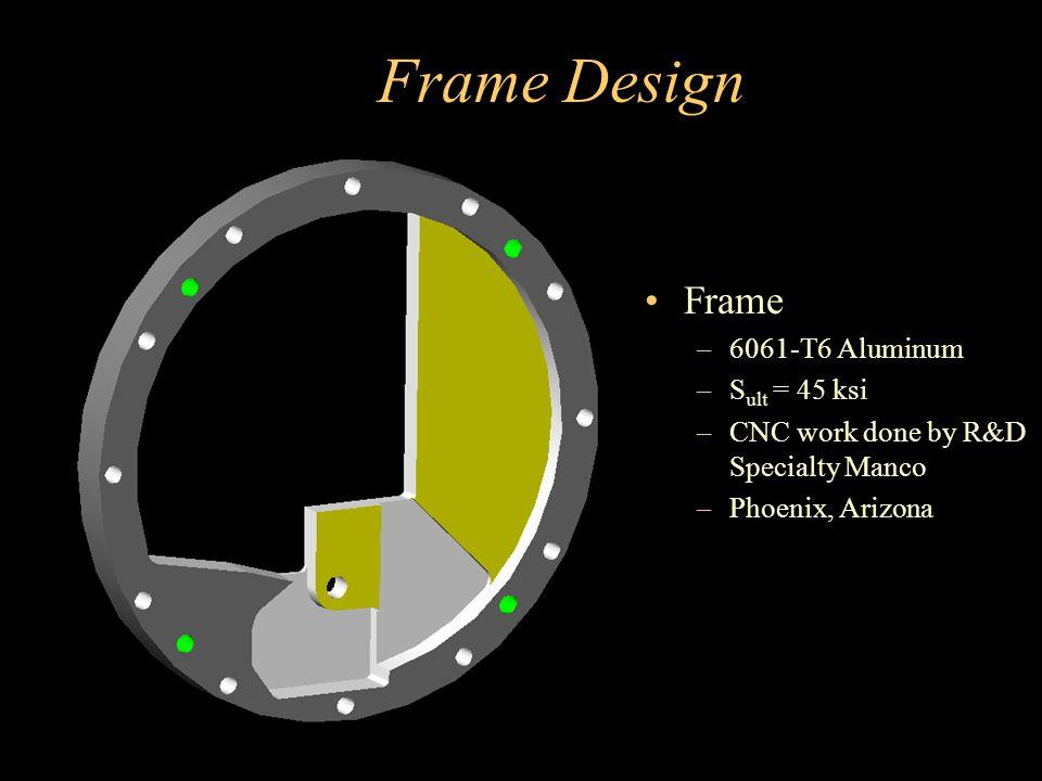 Frame Design Frame 6061-T6 Aluminum Sult = 45 ksi