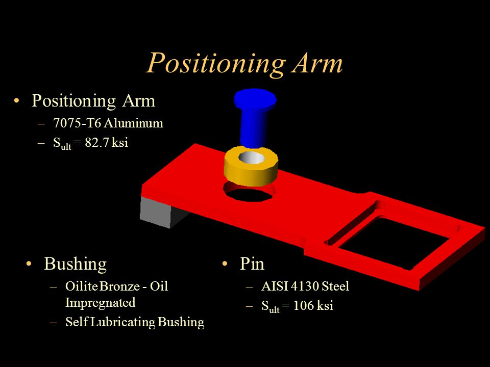 Positioning Arm Positioning Arm Bushing Pin 7075-T6 Aluminum
