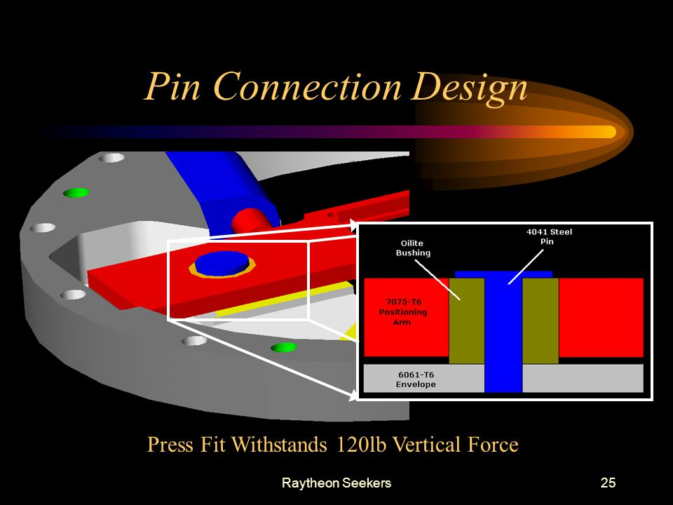 Pin Connection Design Press Fit Withstands 120lb Vertical Force