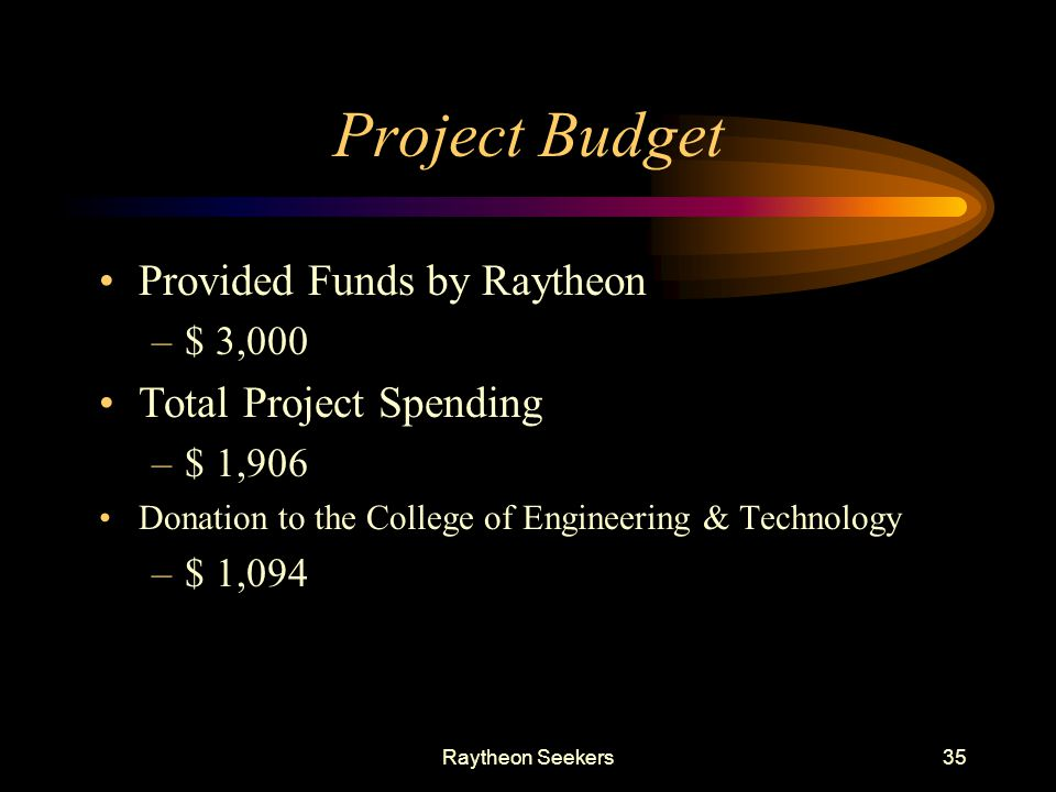 Project Budget Provided Funds by Raytheon Total Project Spending