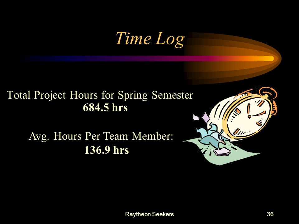 Time Log Total Project Hours for Spring Semester 684.5 hrs