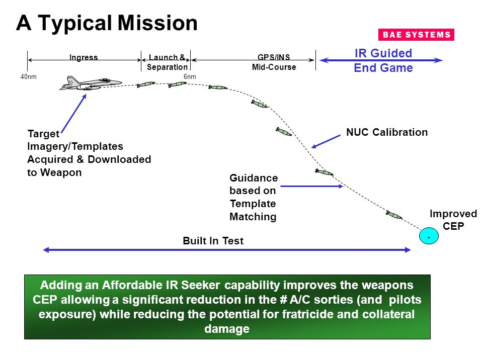 A Typical Mission IR Guided End Game