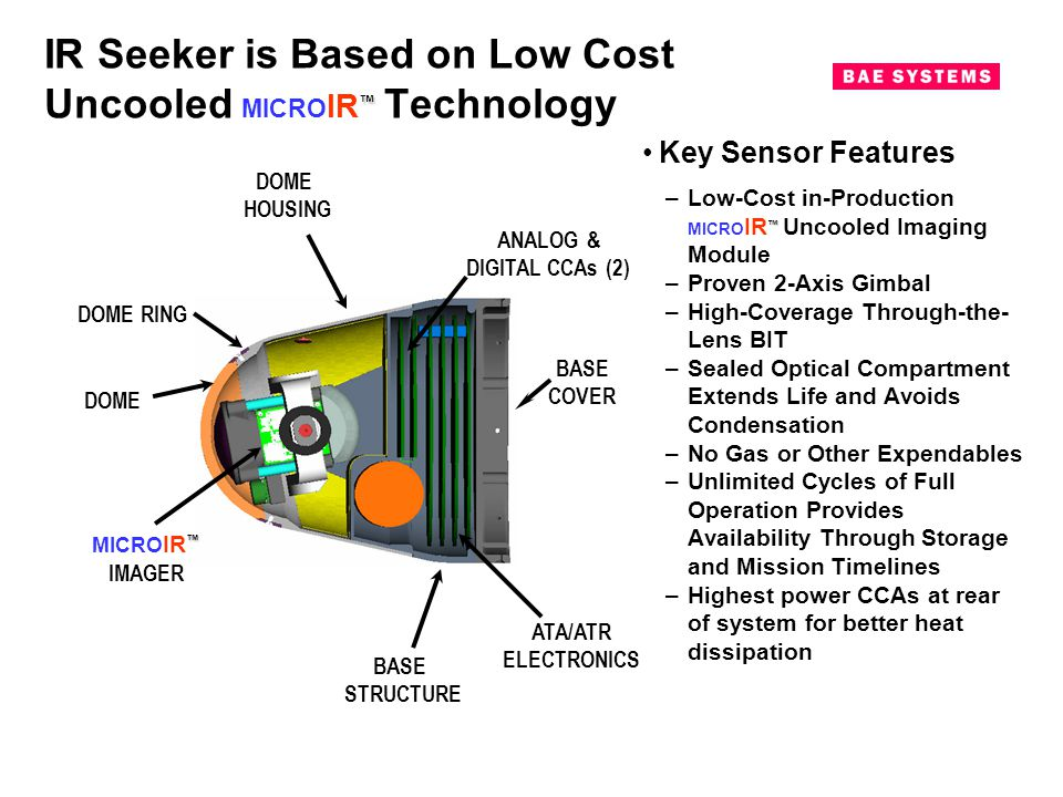 IR Seeker is Based on Low Cost Uncooled MICROIR™ Technology