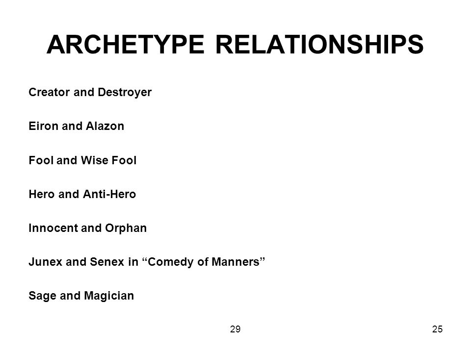 ARCHETYPE RELATIONSHIPS
