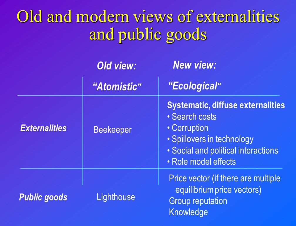 Old and modern views of externalities and public goods