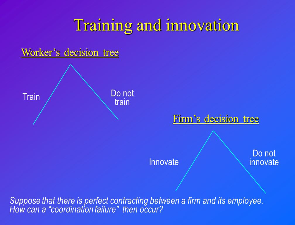 Training and innovation