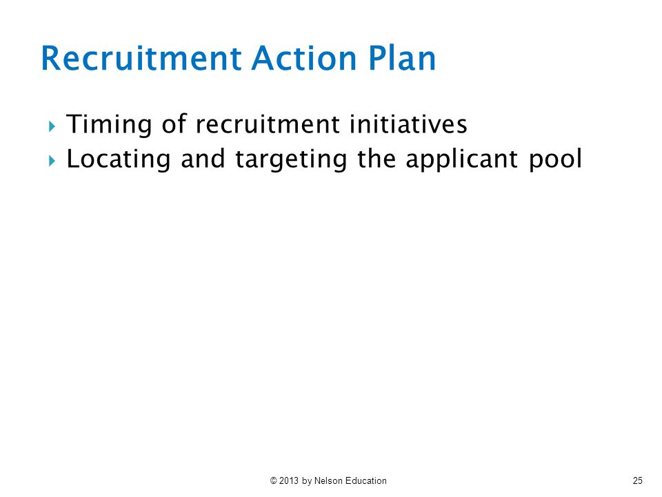 Recruitment Action Plan