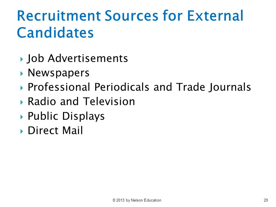 Recruitment Sources for External Candidates