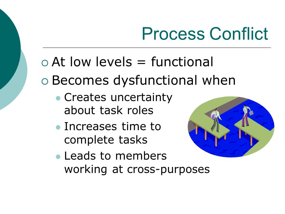 Process Conflict At low levels = functional Becomes dysfunctional when