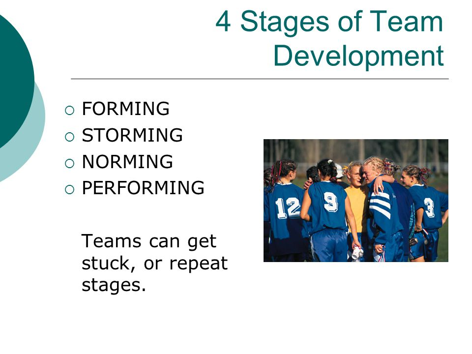 4 Stages of Team Development