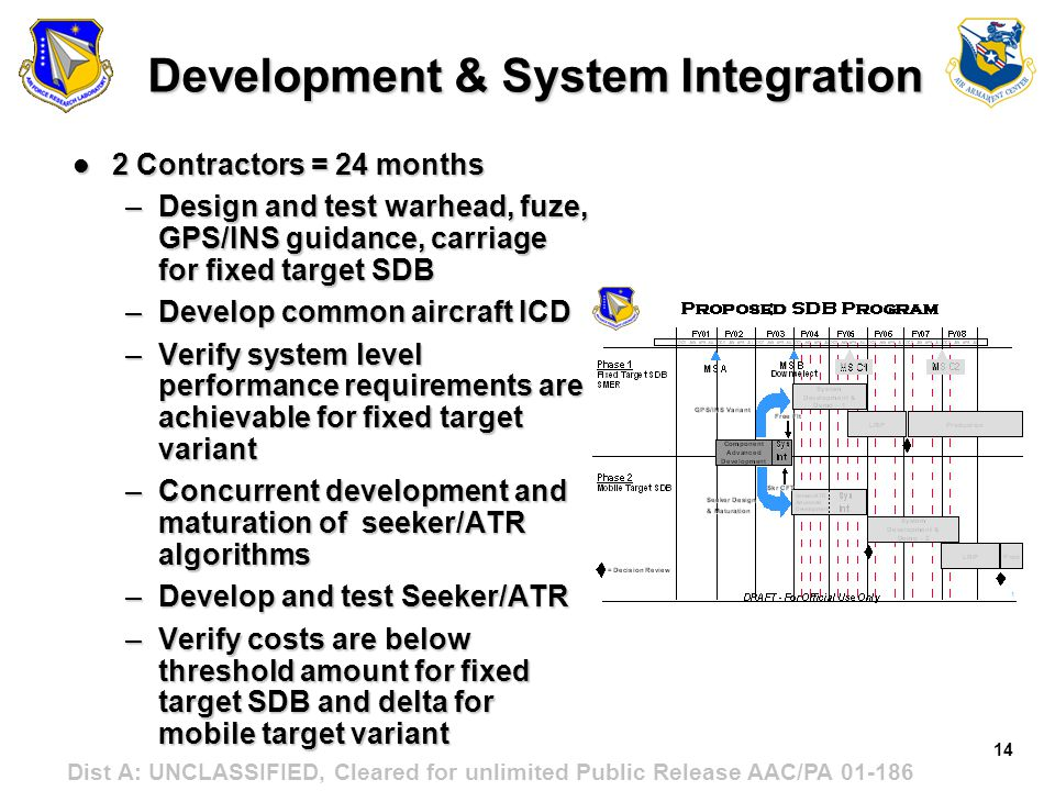 Development & System Integration