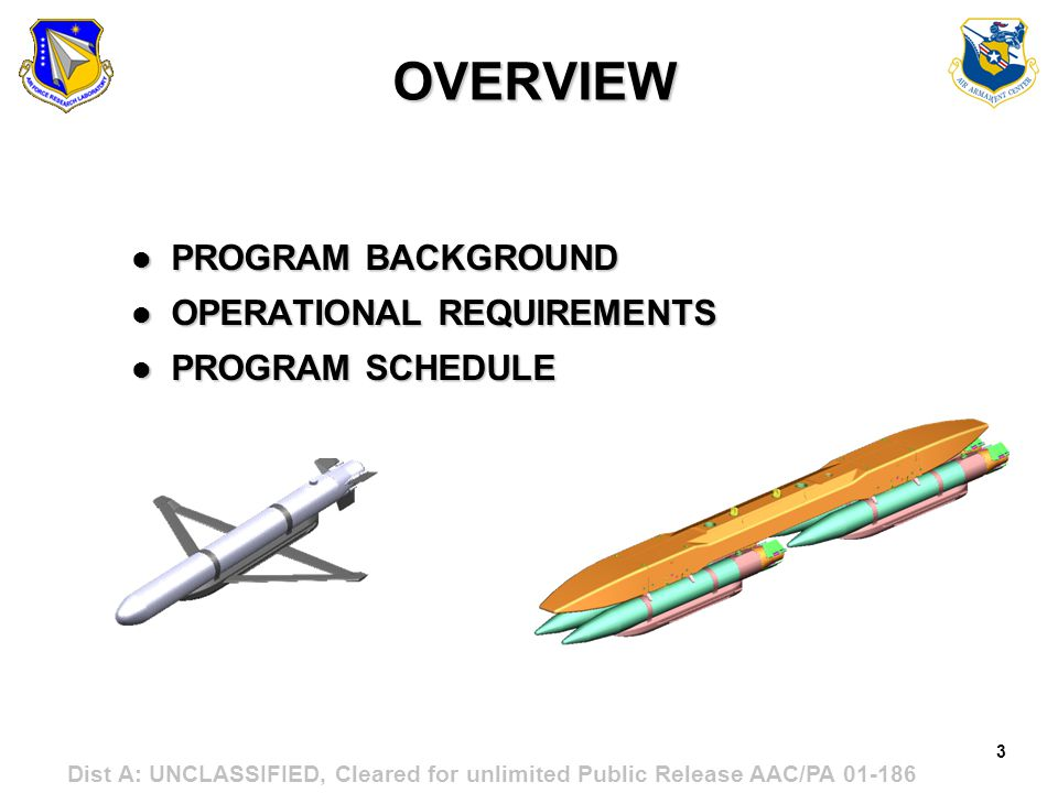 OVERVIEW PROGRAM BACKGROUND OPERATIONAL REQUIREMENTS PROGRAM SCHEDULE