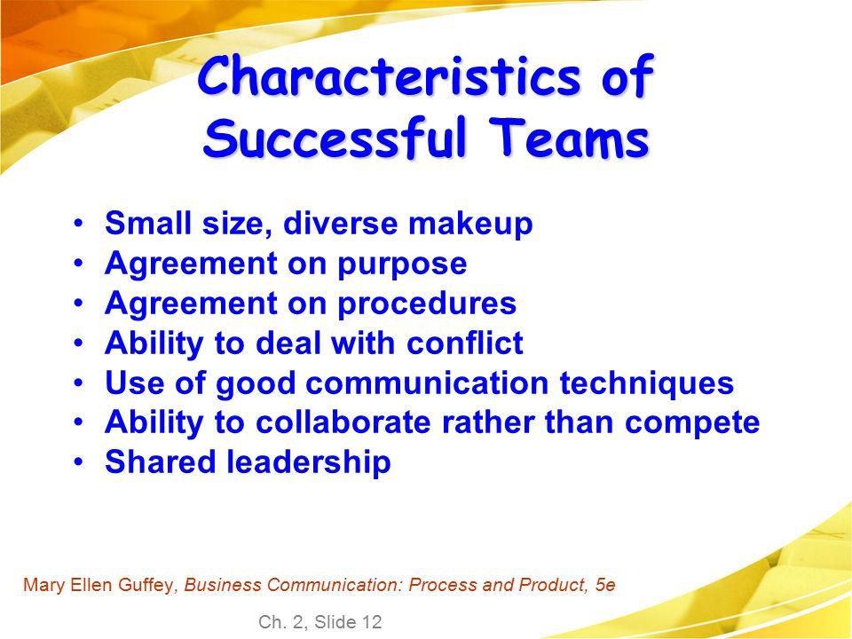 Characteristics of Successful Teams