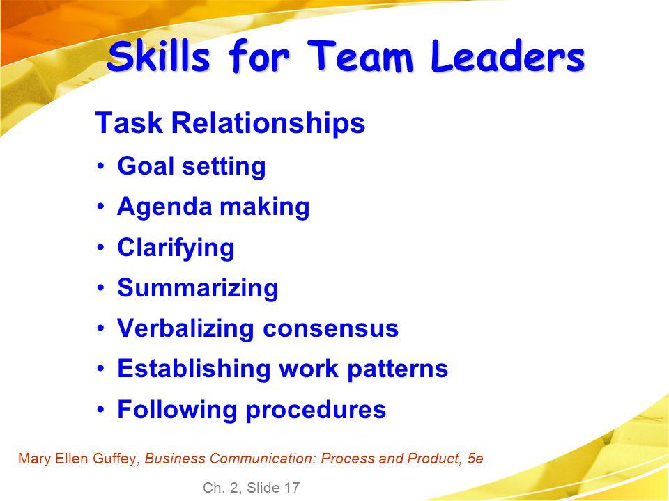 Skills for Team Leaders