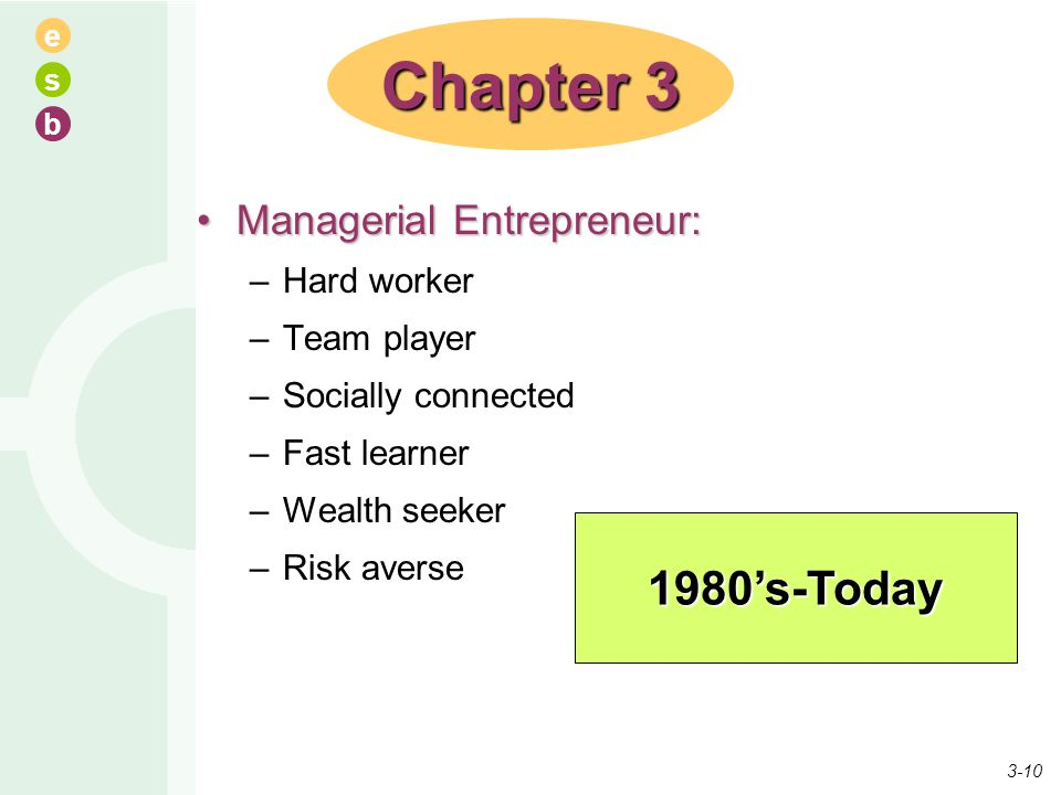 Chapter 3 1980's-Today Managerial Entrepreneur: Hard worker
