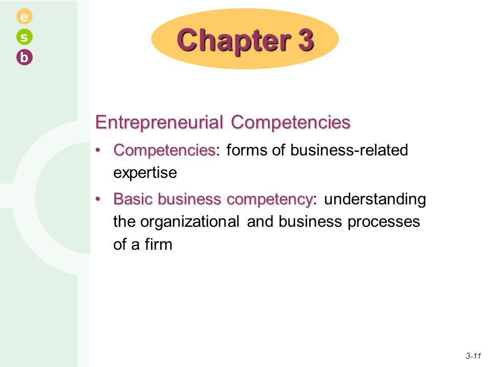 Chapter 3 Entrepreneurial Competencies