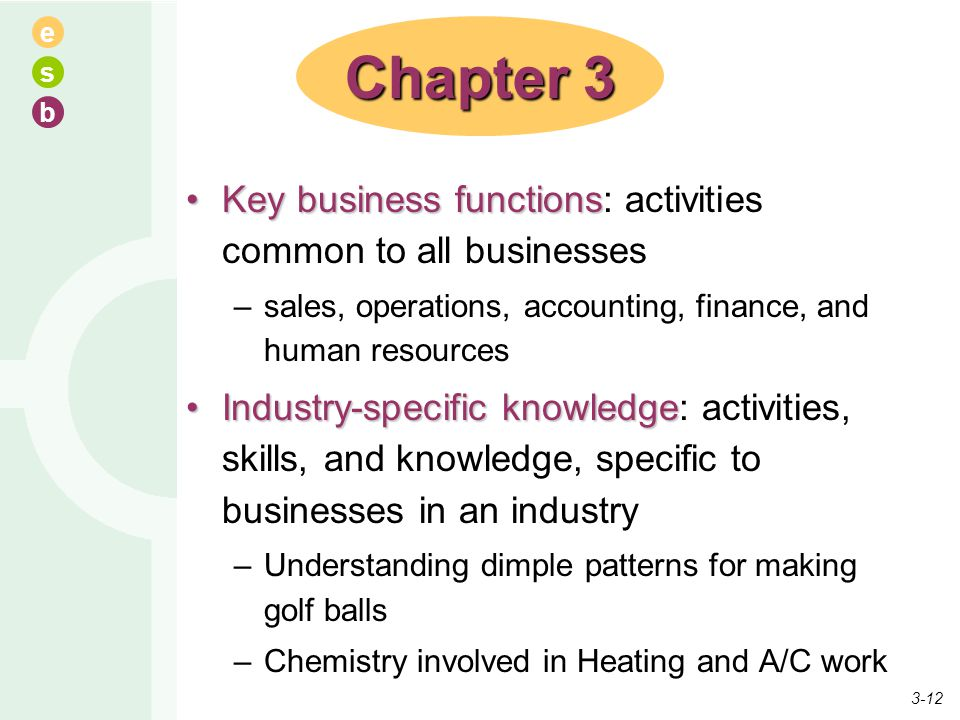 Chapter 3 Key business functions: activities common to all businesses