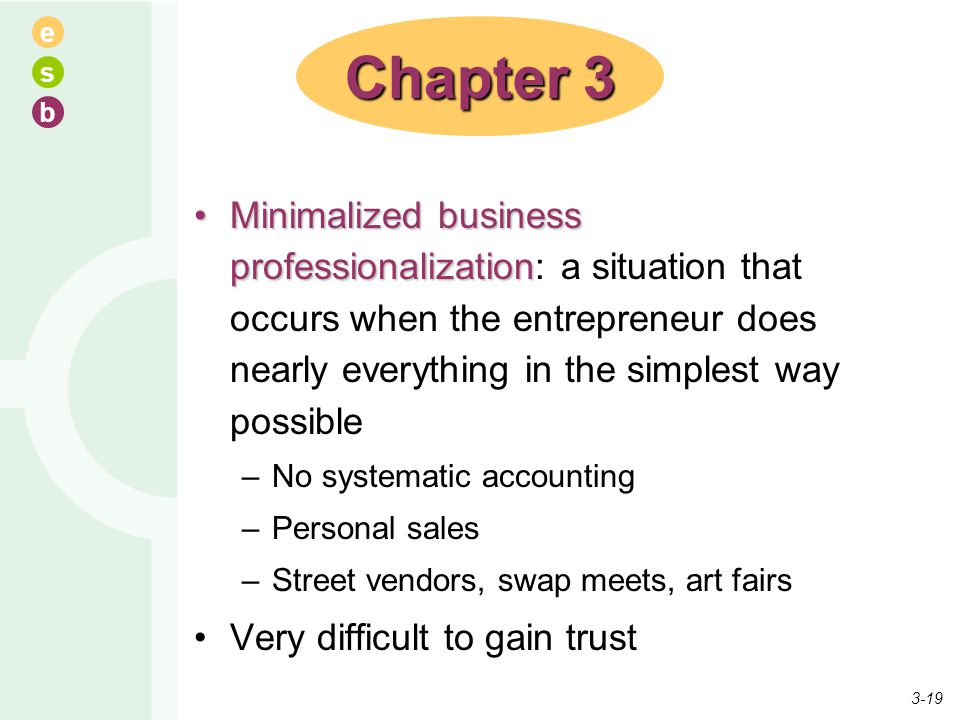 Chapter 3 Minimalized business professionalization: a situation that occurs when the entrepreneur does nearly everything in the simplest way possible.
