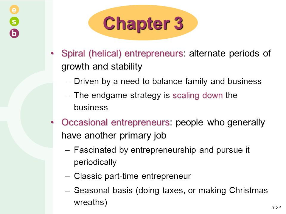 Chapter 3 Spiral (helical) entrepreneurs: alternate periods of growth and stability. Driven by a need to balance family and business.